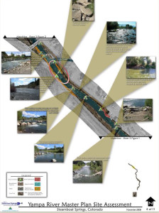 Attachment B - Yampa River Structures Master Plan Site Assessment